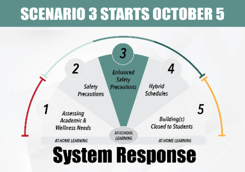 Belton ISD Moves to Scenario 3 of District COVID-19 Response Plan on October 5